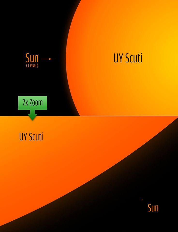 UY-Scuti-ripresa-dal-Rutherford-Observatory