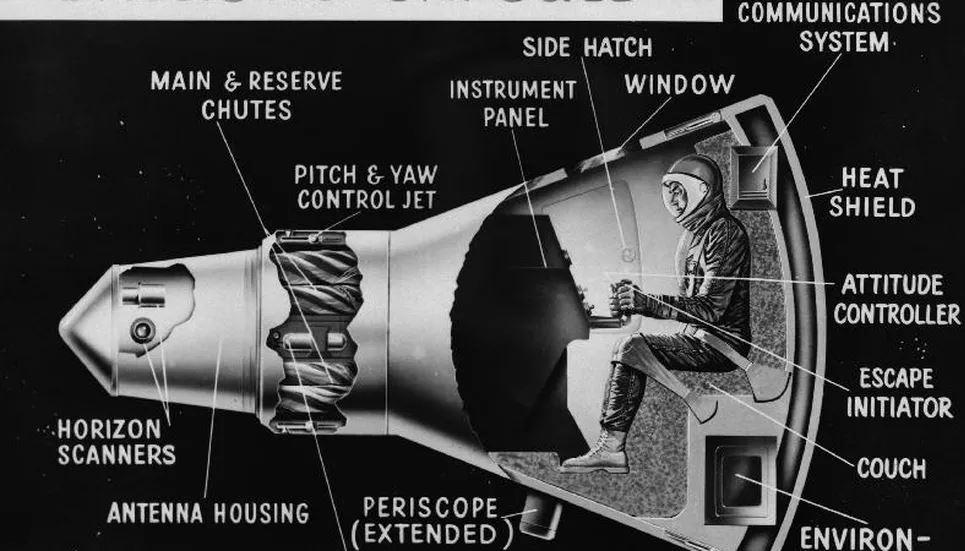 Sezione di una capsula Mercury