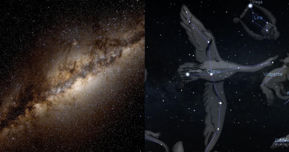 La costellazione del Cigno, Via Lattea
