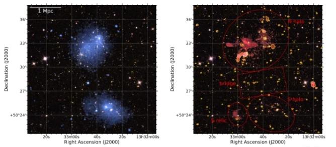 Osservazione di Chandra (a sinistra) e LOFAR (a destra)