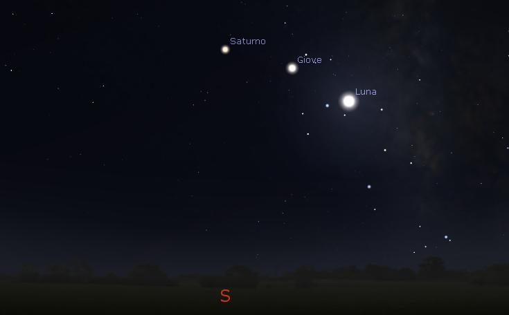 Luna, Giove e Saturno, i tre corpi celesti