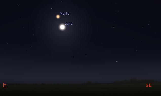 Congiunzione Luna - Marte