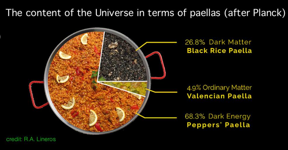 Se l'Universo fosse un piatto di paella
