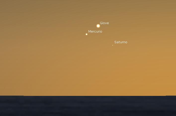 Giove, Saturno, Mercurio