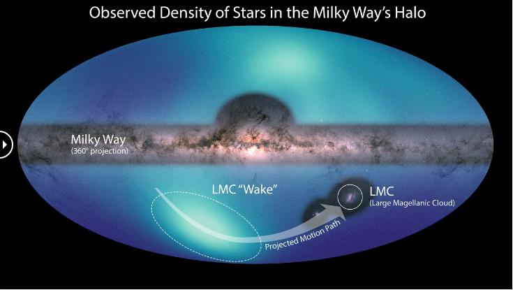 La nuova mappa dei confini esterni della Via Lattea