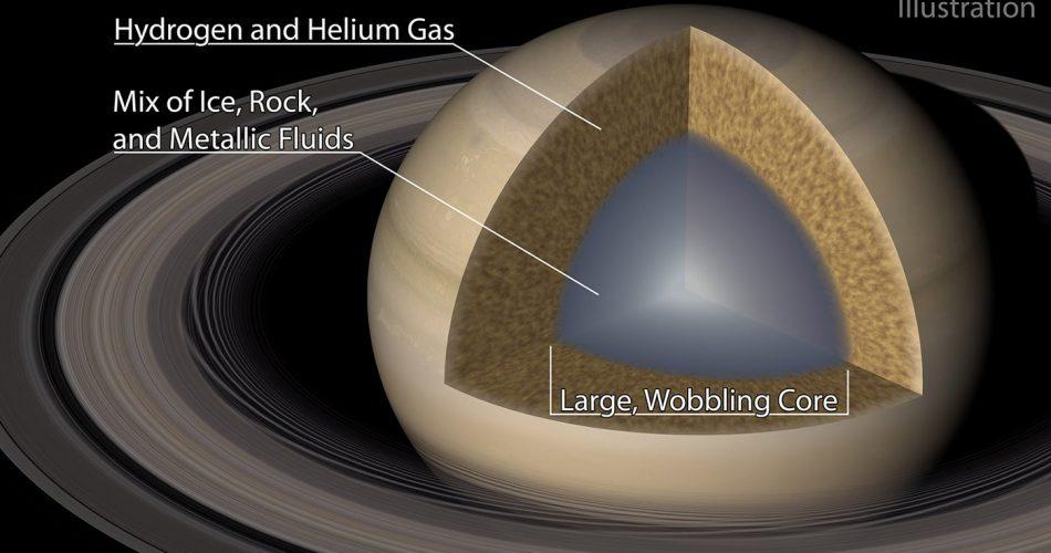 Saturno illustrazione